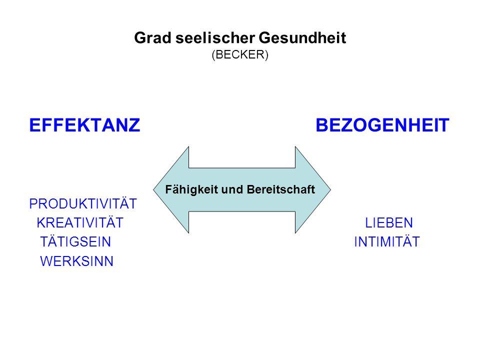 Grad seelischer Gesundheit (BECKER)