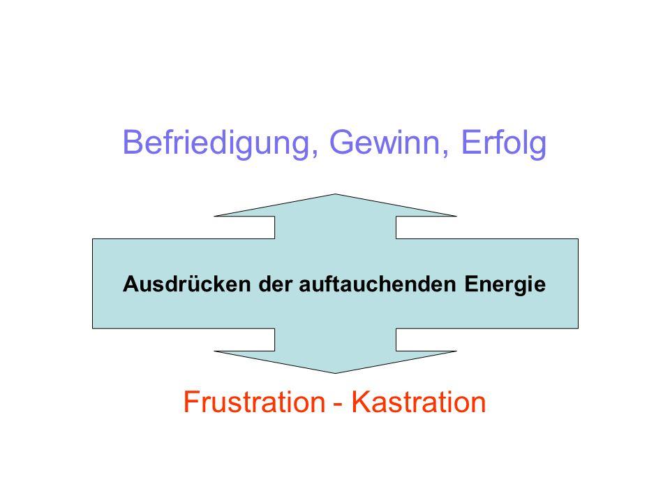 Ausdrücken der auftauchenden Energie