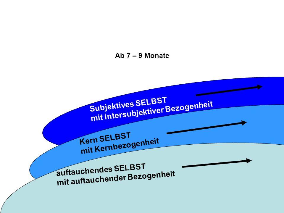 Subjektives SELBST mit intersubjektiver Bezogenheit