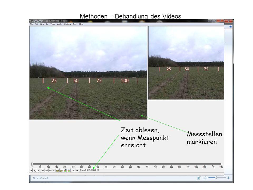 Methoden – Behandlung des Videos