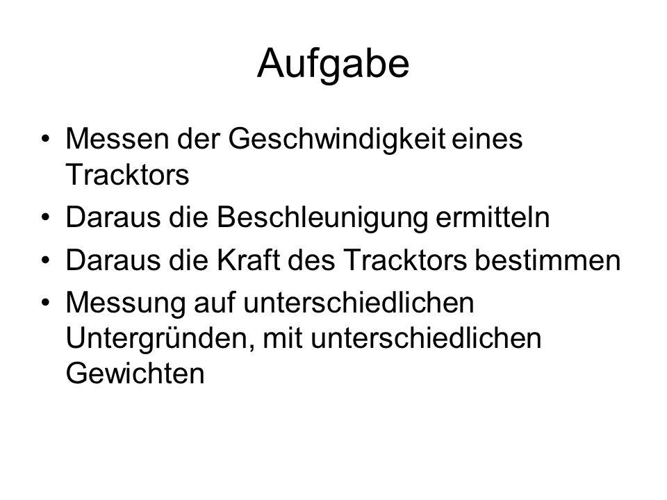 Aufgabe Messen der Geschwindigkeit eines Tracktors