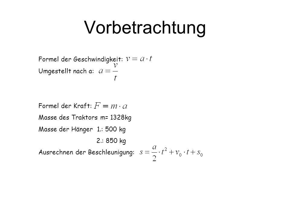 Vorbetrachtung Formel der Geschwindigkeit: Umgestellt nach a: