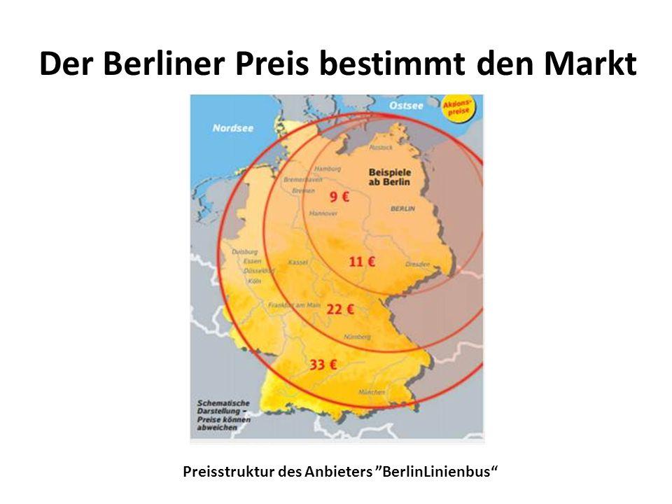 Der Berliner Preis bestimmt den Markt