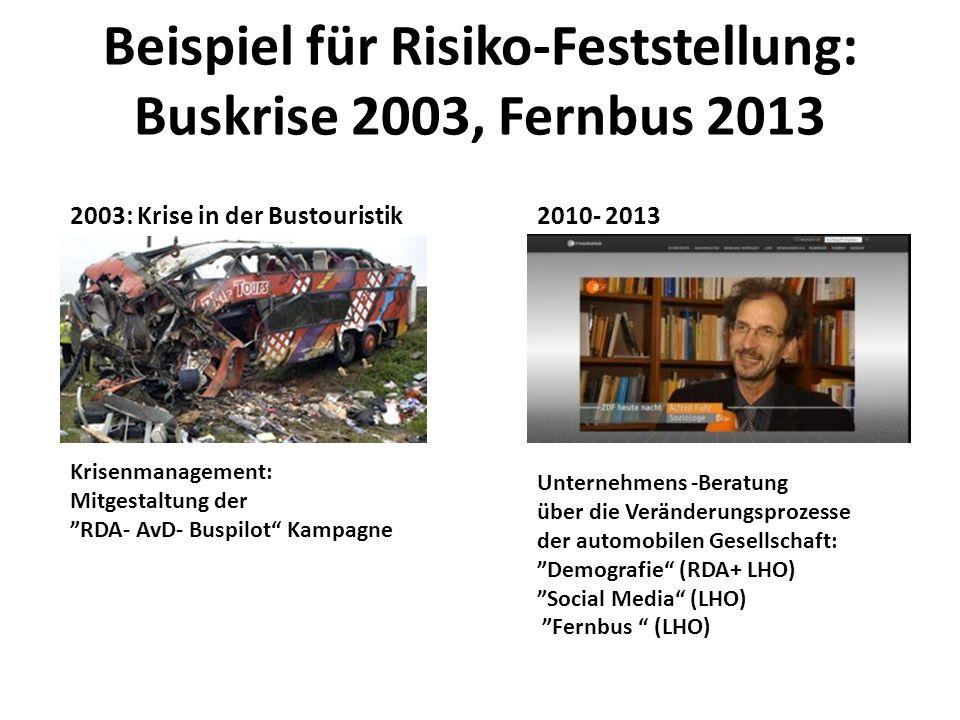 Beispiel für Risiko-Feststellung: Buskrise 2003, Fernbus 2013