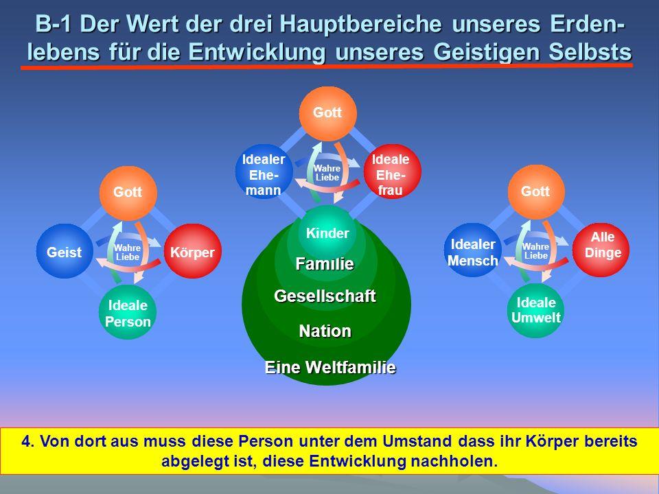 B-1 Der Wert der drei Hauptbereiche unseres Erden-lebens für die Entwicklung unseres Geistigen Selbsts