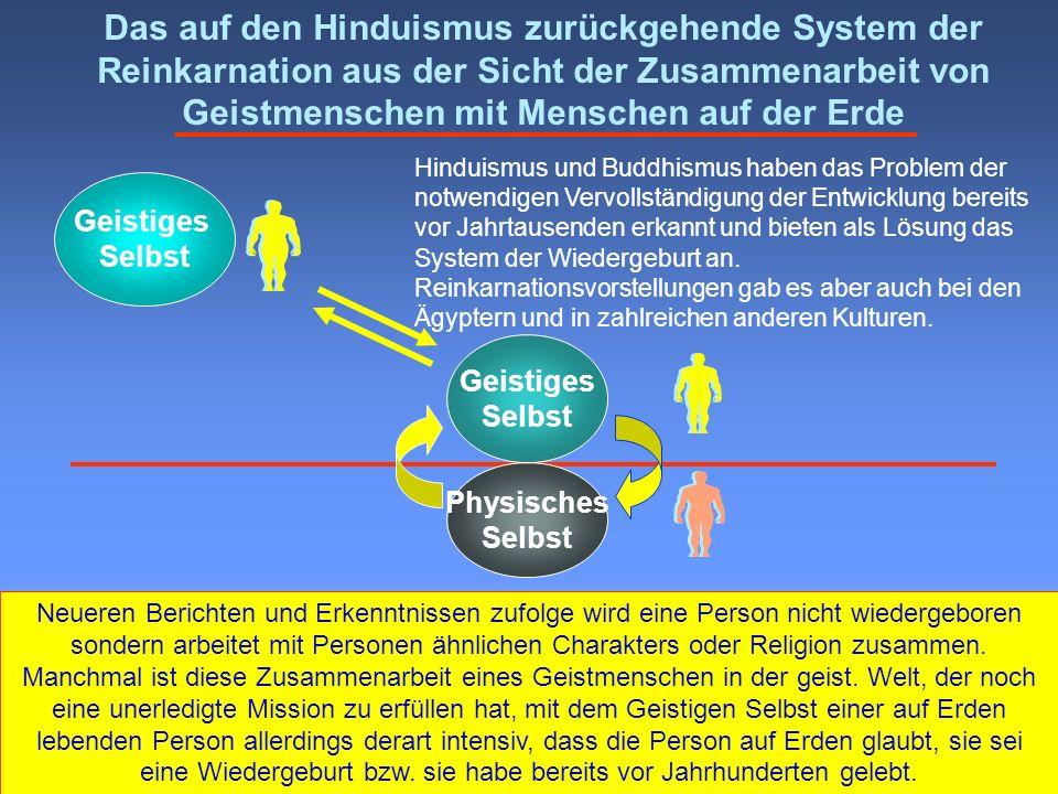 Das auf den Hinduismus zurückgehende System der Reinkarnation aus der Sicht der Zusammenarbeit von Geistmenschen mit Menschen auf der Erde