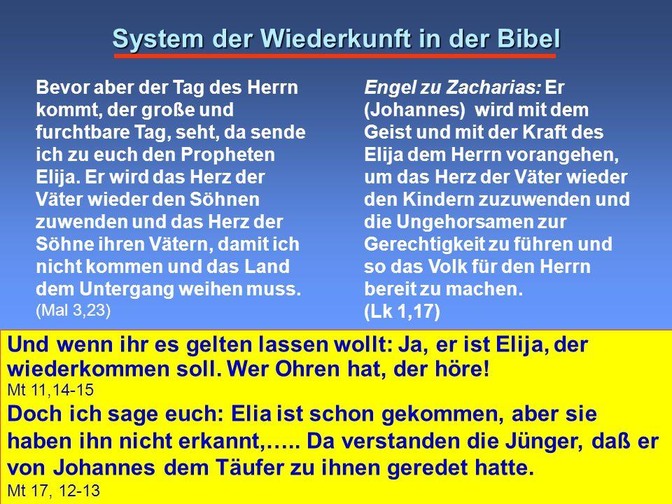 System der Wiederkunft in der Bibel