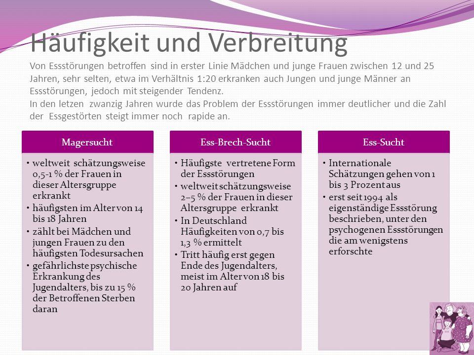 Charmant Essstörung Arbeitsblatt Bilder - Mathe Arbeitsblatt ...