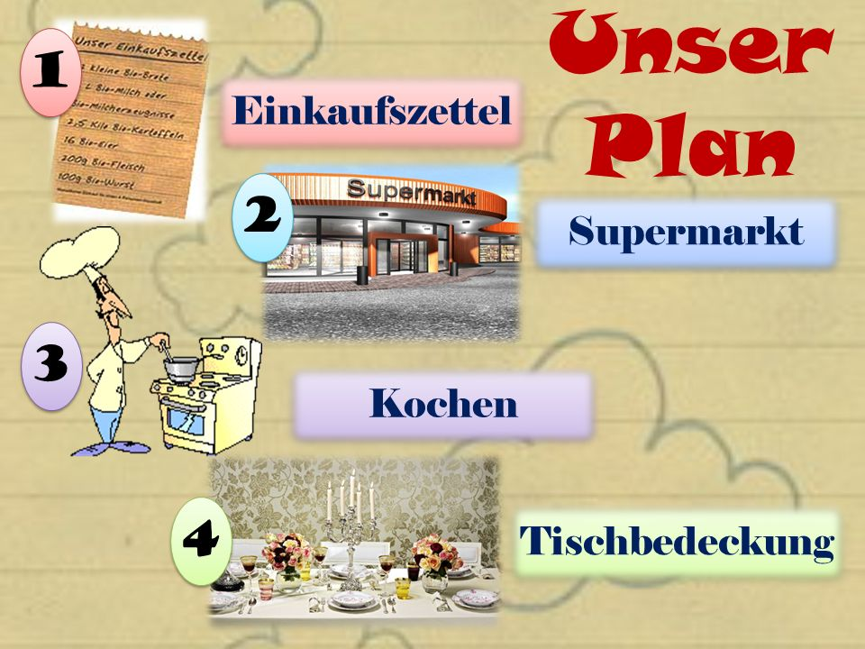 Unser Plan 1 Einkaufszettel 2 Supermarkt 3 Kochen 4 Tischbedeckung