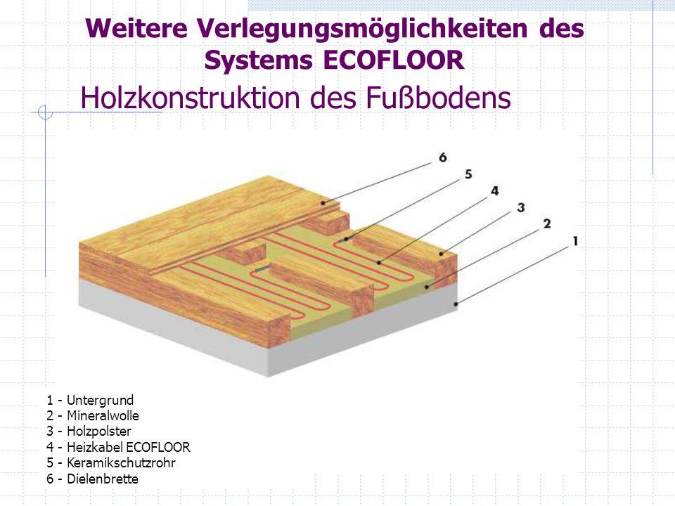 Weitere Verlegungsmöglichkeiten des Systems ECOFLOOR