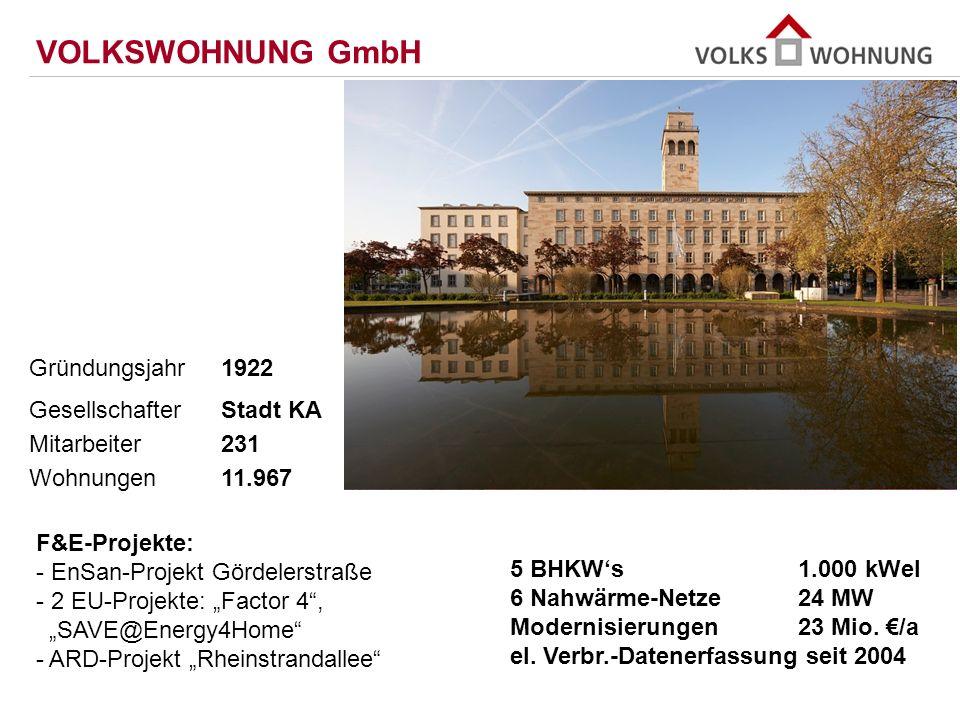 VOLKSWOHNUNG GmbH Gründungsjahr 1922 Gesellschafter Stadt KA