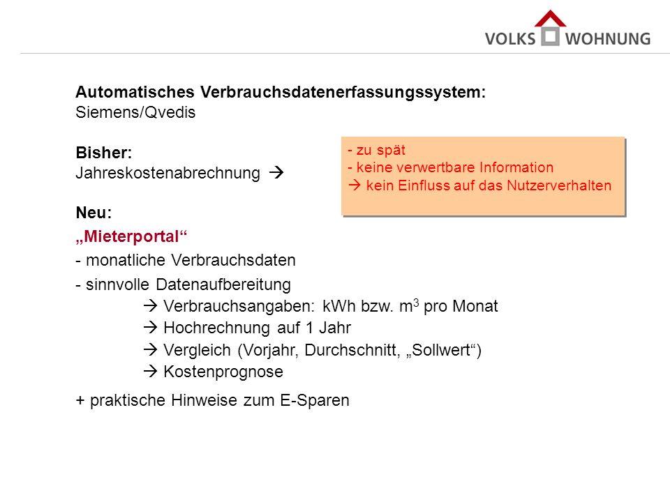 Automatisches Verbrauchsdatenerfassungssystem: Siemens/Qvedis Bisher: