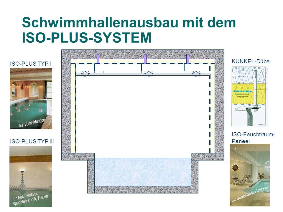 Schwimmhallenausbau mit dem ISO-PLUS-SYSTEM