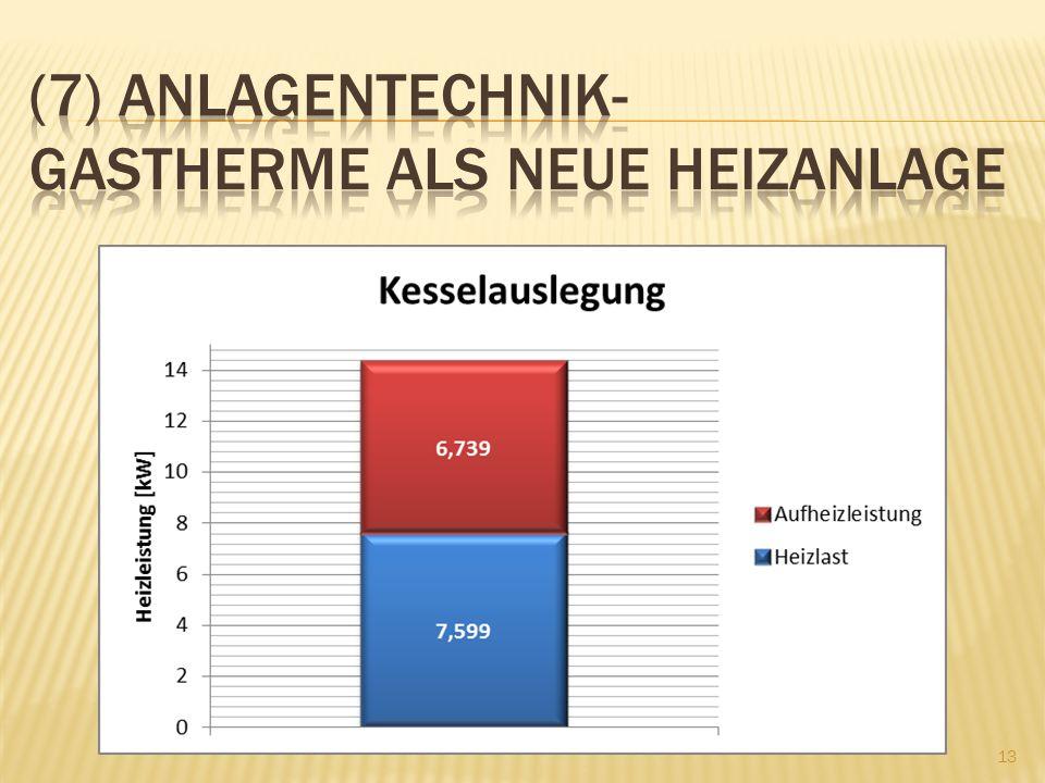 (7) Anlagentechnik- Gastherme als neue Heizanlage