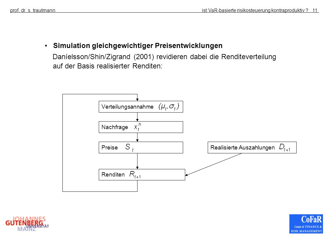 Daníelsson/Shin/Zigrand (2001) revidieren dabei die Renditeverteilung