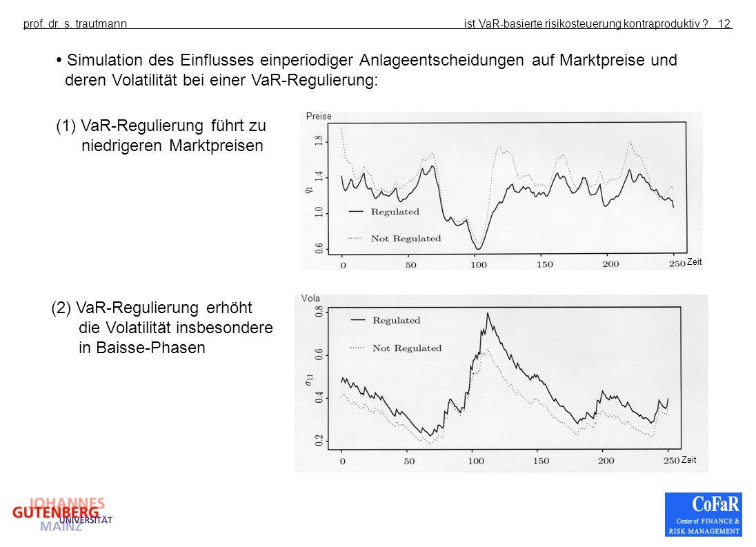 Simulation des Einflusses einperiodiger Anlageentscheidungen auf Marktpreise und