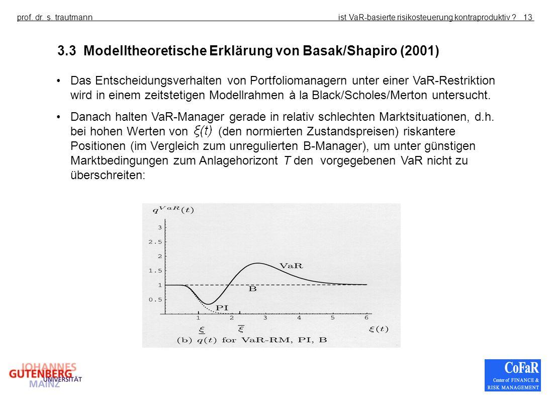 3.3 Modelltheoretische Erklärung von Basak/Shapiro (2001)