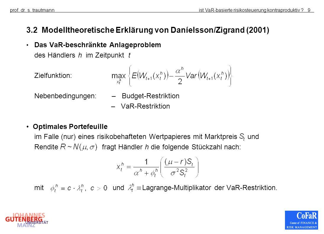 3.2 Modelltheoretische Erklärung von Daníelsson/Zigrand (2001)