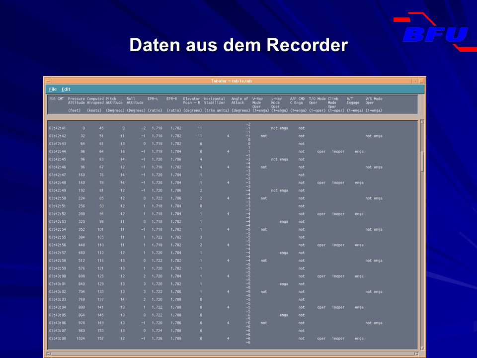 Daten aus dem Recorder