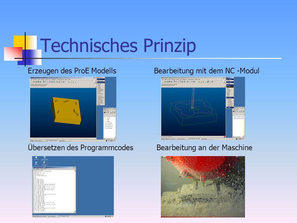 Technisches Prinzip Erzeugen des ProE Modells
