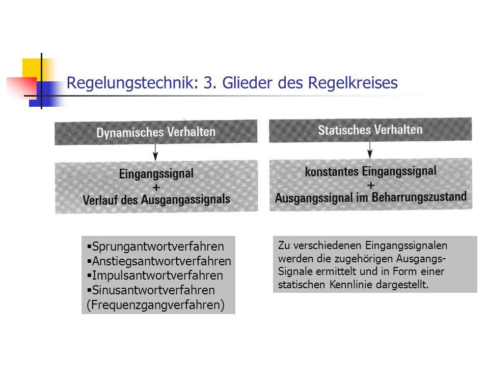 Regelungstechnik: 3. Glieder des Regelkreises