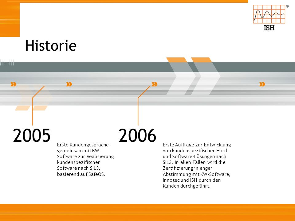 Historie 2005. Erste Kundengespräche gemeinsam mit KW-Software zur Realisierung kundenspezifischer Software nach SIL3, basierend auf SafeOS.