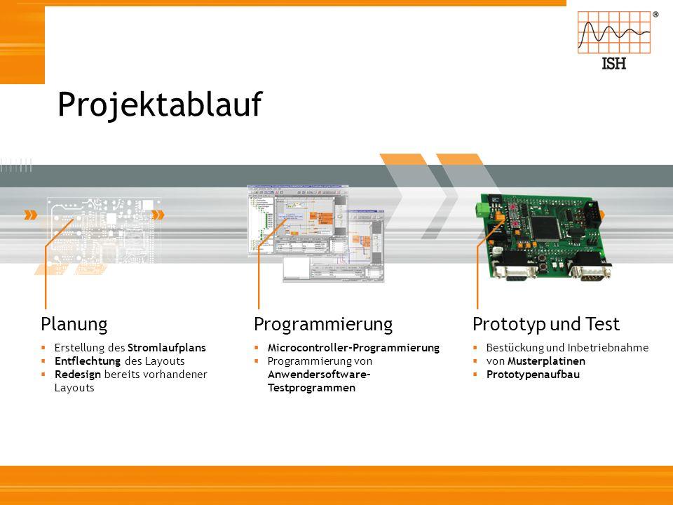 Projektablauf Planung Programmierung Prototyp und Test