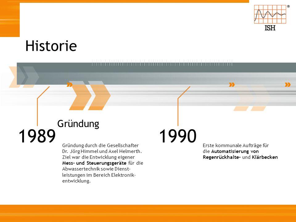 Historie 1989. Gründung.