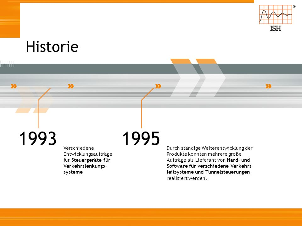 Historie 1993. Verschiedene Entwicklungsaufträge für Steuergeräte für Verkehrslenkungs-systeme. 1995.