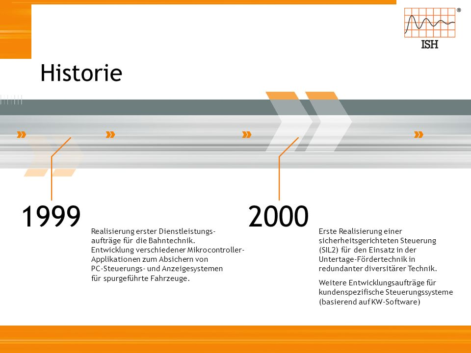 Historie 1999.