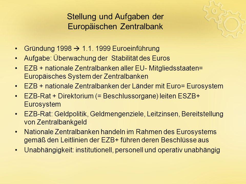 Stellung und Aufgaben der Europäischen Zentralbank