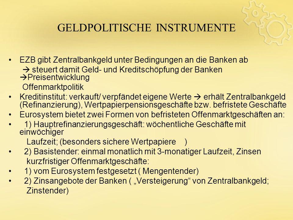 GELDPOLITISCHE INSTRUMENTE