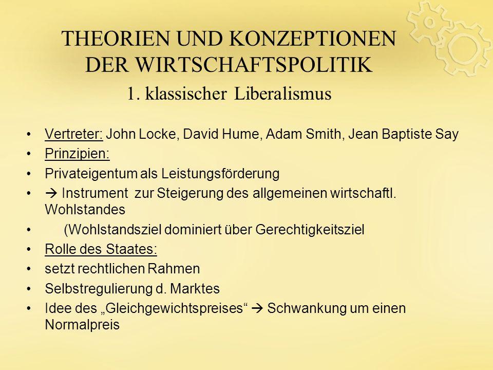 THEORIEN UND KONZEPTIONEN DER WIRTSCHAFTSPOLITIK 1