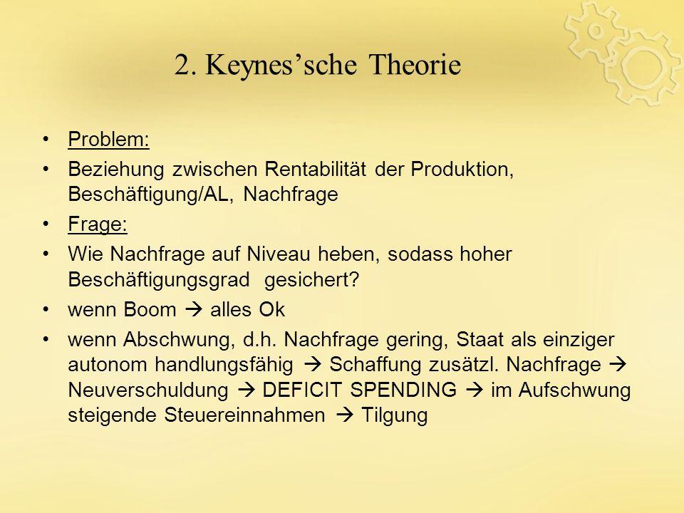 2. Keynes'sche Theorie Problem: