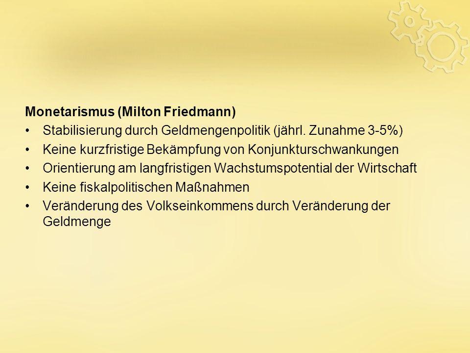 Monetarismus (Milton Friedmann)