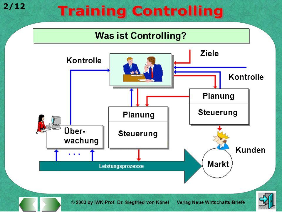 Was ist Controlling Ziele Kontrolle Kontrolle Planung Steuerung