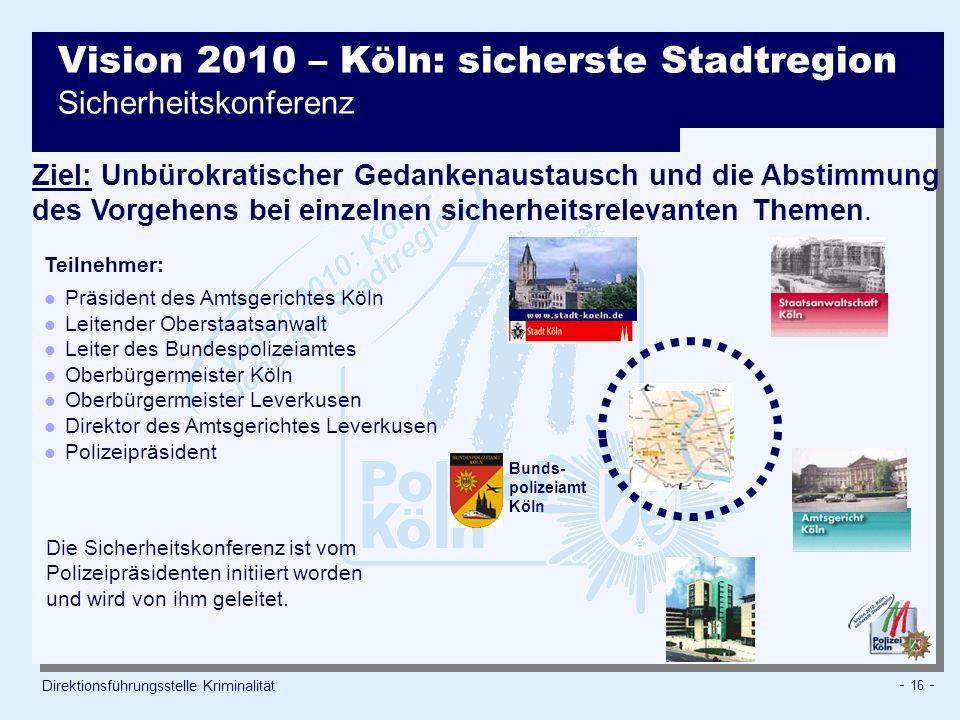 Vision 2010 – Köln: sicherste Stadtregion Sicherheitskonferenz