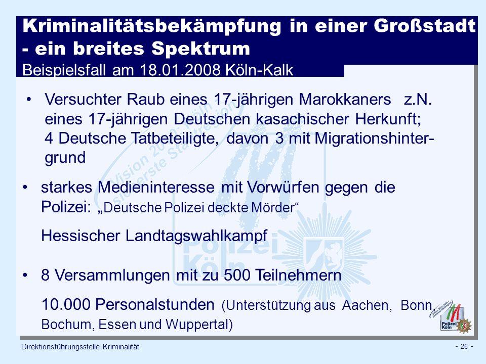 Kriminalitätsbekämpfung in einer Großstadt - ein breites Spektrum Beispielsfall am 18.01.2008 Köln-Kalk