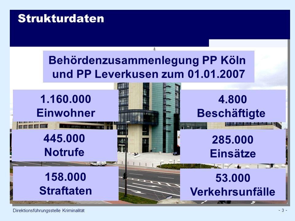 Behördenzusammenlegung PP Köln