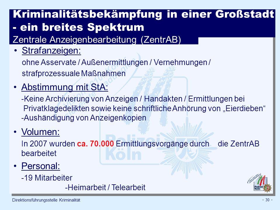 Kriminalitätsbekämpfung in einer Großstadt - ein breites Spektrum Zentrale Anzeigenbearbeitung (ZentrAB)