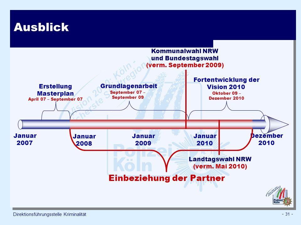 Ausblick Einbeziehung der Partner Kommunalwahl NRW und Bundestagswahl