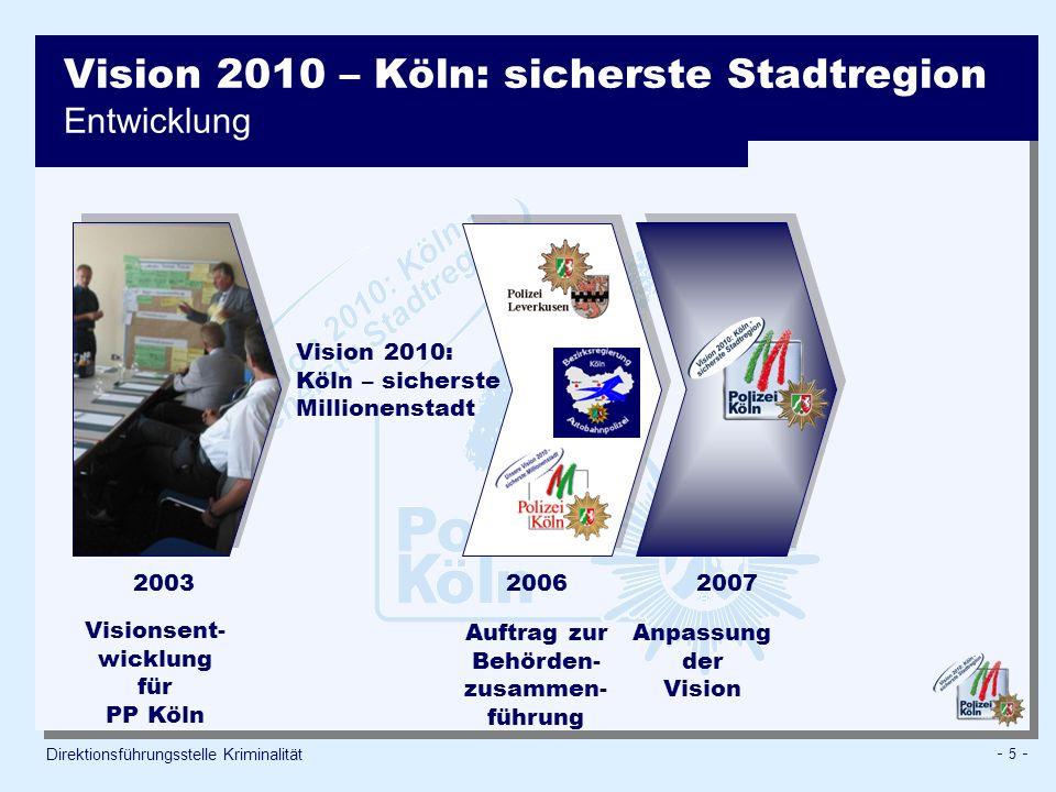 Vision 2010 – Köln: sicherste Stadtregion Entwicklung