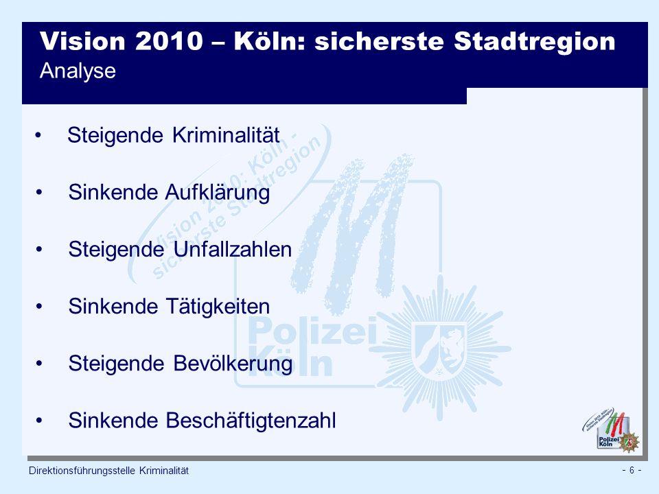 Vision 2010 – Köln: sicherste Stadtregion Analyse