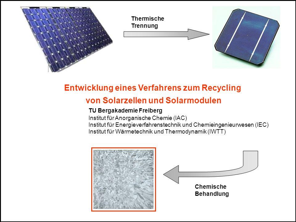 Entwicklung eines Verfahrens zum Recycling