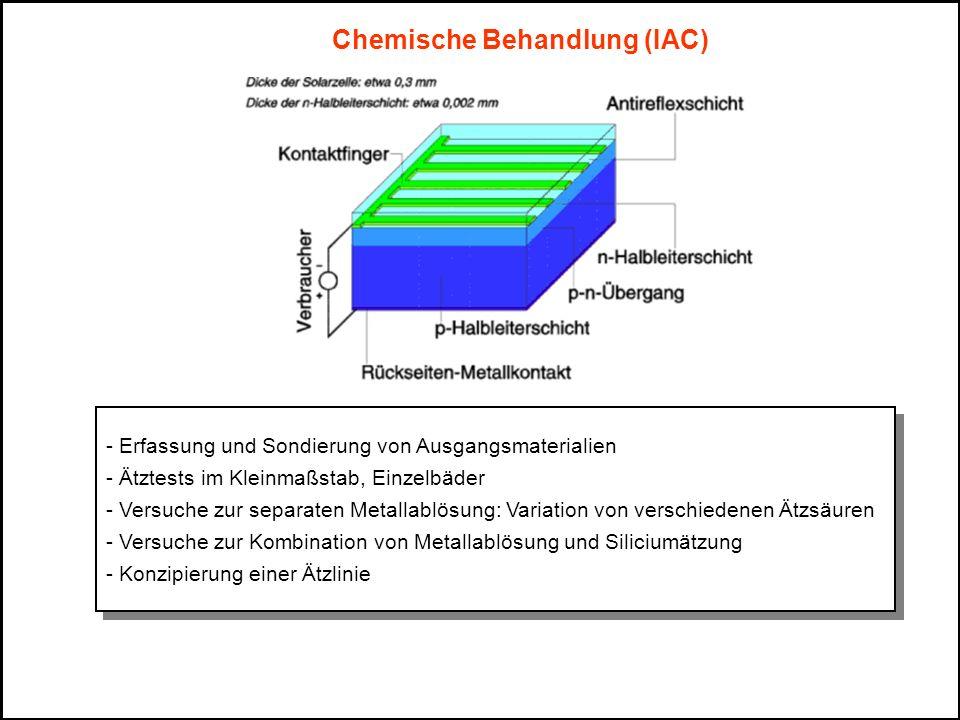 Chemische Behandlung (IAC)