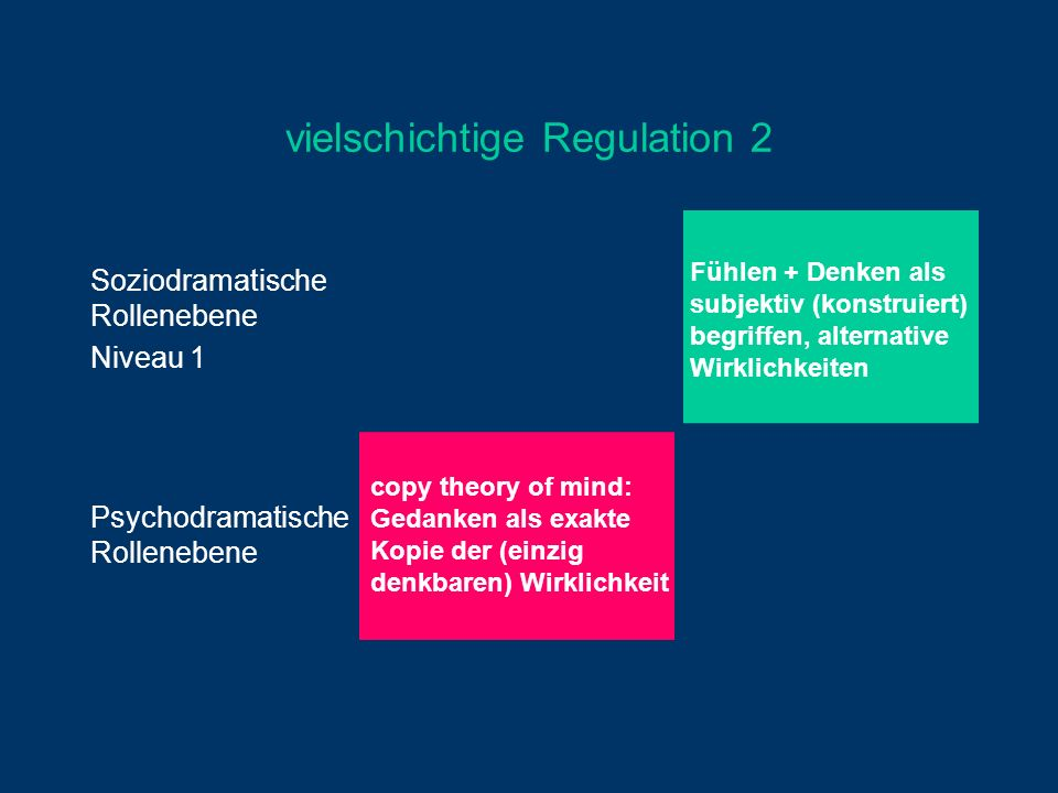 vielschichtige Regulation 2