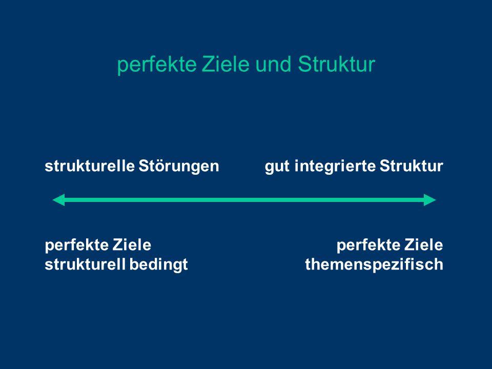 perfekte Ziele und Struktur