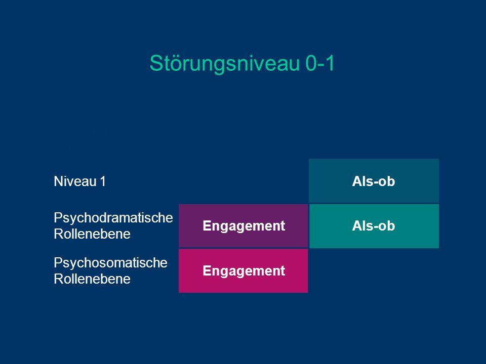 Störungsniveau 0-1 Soziodramatische Rollenebene Niveau 1 Als-ob