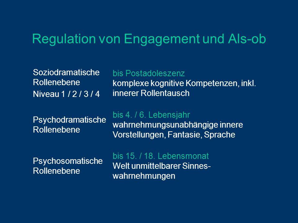 Regulation von Engagement und Als-ob