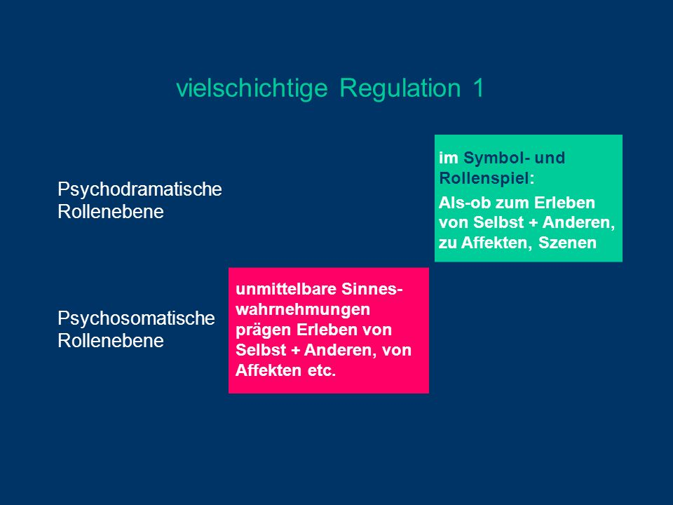 vielschichtige Regulation 1